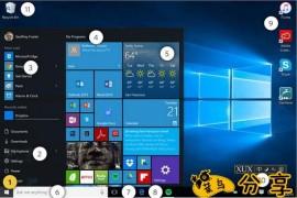 Windows 10正式版官方原版ISO镜像下载工具/升级助手