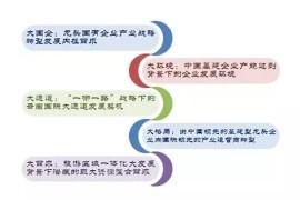 林峰:交通投资集团的旅游转型方略
