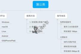 蒲公英VPN - 两步自建不限速免费共享网盘