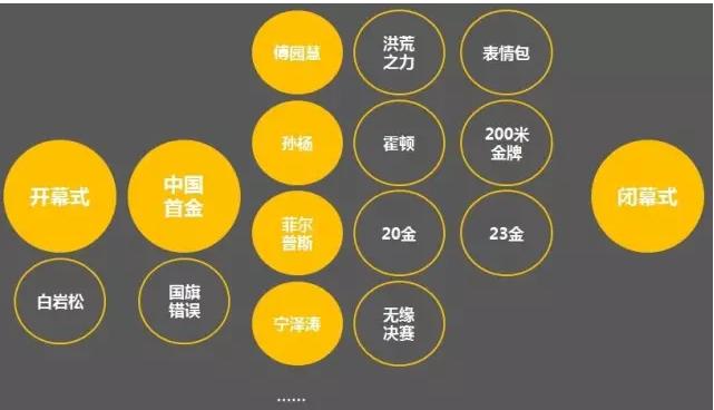 王宝强离婚适不适合借势?7类热点告诉你借势营销的正确姿势第2张-菜鸟分享